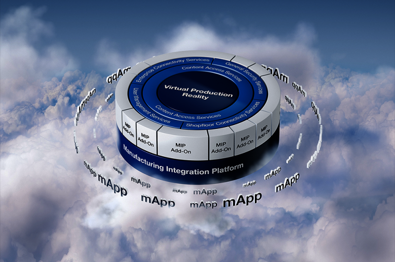 The MIP enables the integration of all these systems without having to realize countless interfaces.