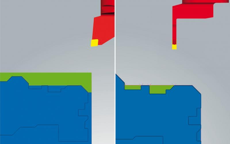 Fräsdrehen: automatisches Aufteilen von Konturfeatures für eine vereinfachte Programmierung
