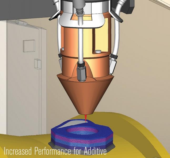Performance-Steigerung für das Additiv-Modul