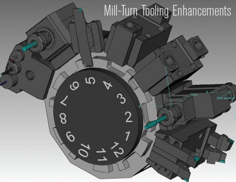 Mill-Turn Tooling Enhancements