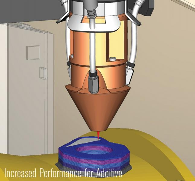 Increased Performance for Additive