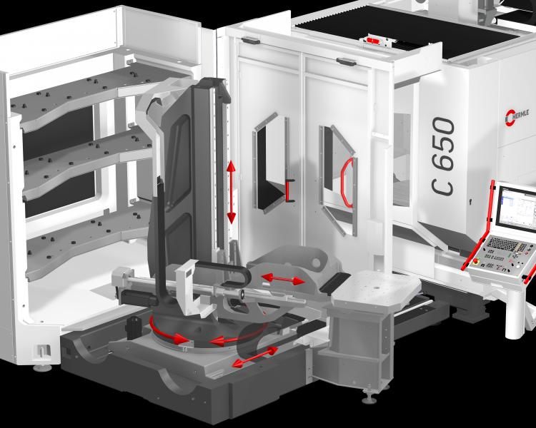 Handlingsystem HS flex heavy adaptiert an ein 5-Achsen Bearbeitungszentrum C 650 im Schnittbild
