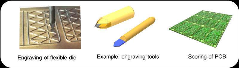 LACH DIAMANT presents:  PCD- and CBN-tipped engraving tools for the stamping technology sector