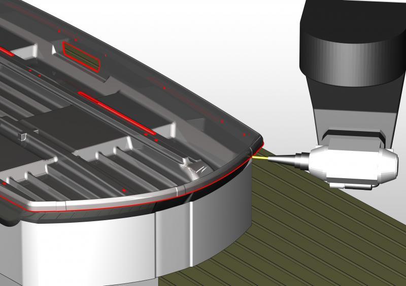 Bild mit freundlicher Genehmigung der Thule Group Neumarkt - Dachboxen Hersteller seit 1942