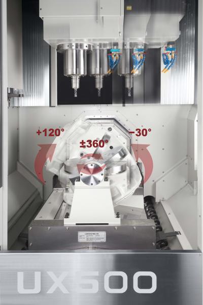 Gemeinsam mit dem integrierten Rund-/Schwenktisch ist das Bearbeitungszentrum somit ideal für Werkstückgrößen bis zu 500 x 350 mm geeignet.