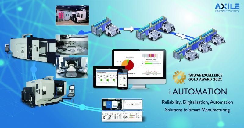 Comprehensive 5X Smart Automation Wins Taiwan Excellence Gold Award 2021