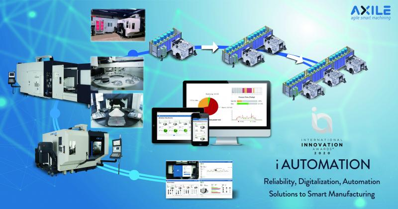 AXILE is honored to announce that iAutomation wins The International Innovation Awards® (IIA) 2020. The international jury evaluated more than 160 nominations across 30 countries and 24 industries in 2020. The Virtual Award Ceremony is held on 16 December 2020. AXILE iAutomation is honorable to be one of the winners under the [product] category.