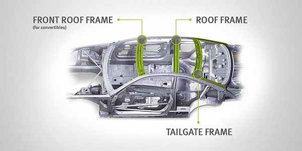 German car manufacturer relies on FASTSUITE E2