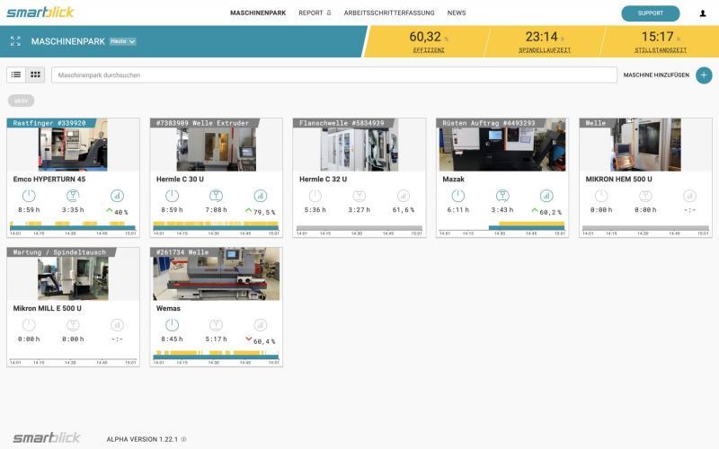 Mit der smartblick-Produktionsanalyse kann die Maschinenaktivität jederzeit per Webinterface verfolgt werden. Der Nutzer kann die Anzahl fertiger Teile, Abweichungen vom Soll sowie die Werkzeugbelastung ermitteln.