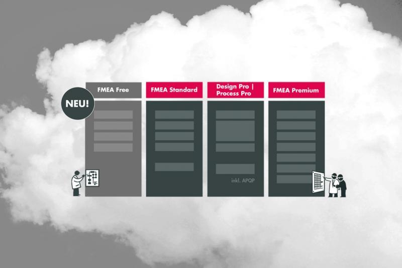 Bekannte Fehler verhindern, unbekannte Fehler frühzeitig entdecken. Mit der e1ns Cloud stehen Ihnen alle Vorteile zur Erfüllung globaler FMEA-Standards bereit.  Mit FMEA Free können bis zu 2 Usern sofort kostenfrei FMEAs professionell erstellen.