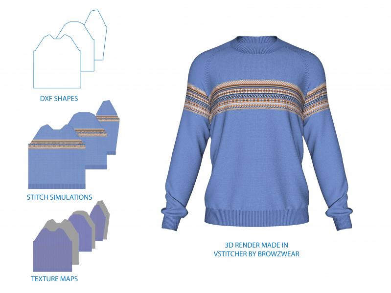 The design program can be used as a basis for the knitting programme. Once a technician has completed various checks, the knitting process can then be started immediately.