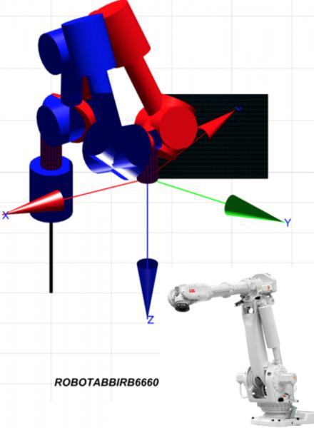 Verhältnis von maximaler zu minimaler posenabhängiger Steifigkeit eines Industrieroboters bei identischem Arbeitspunkt (im Bild beispielhaft in rot und blau angegeben)