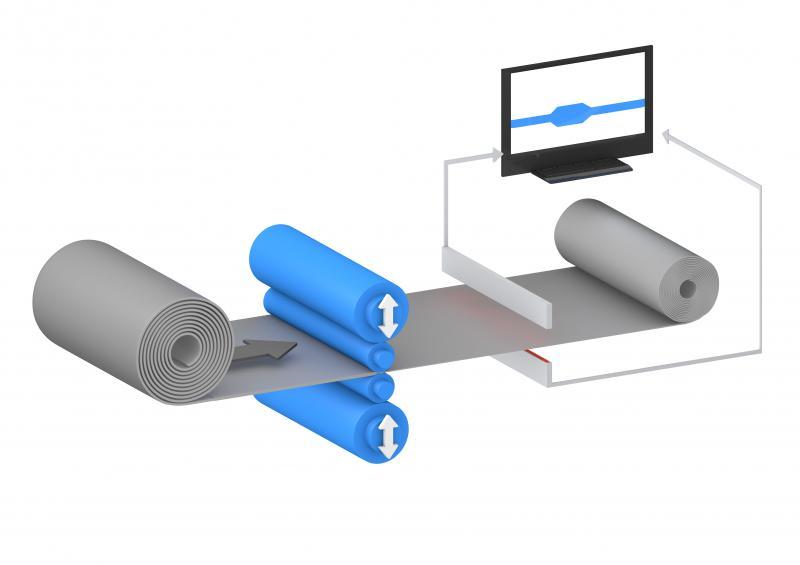 Visualisierung eines flexiblen Walzprozesses