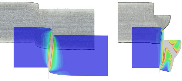 Experimentelle und simulative Beschreibung des Fließ- und Verfestigungsverhaltens beim Normalschneiden und Nachschneiden