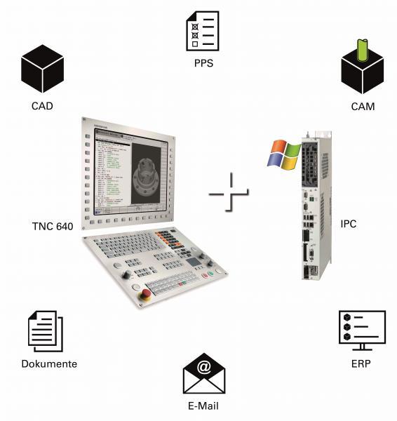 Durch die Verwendung virtueller Maschinen und optimierter CAM-Software lassen sich spanende Bearbeitungsprozesse bereits außerhalb der Maschine abbilden.