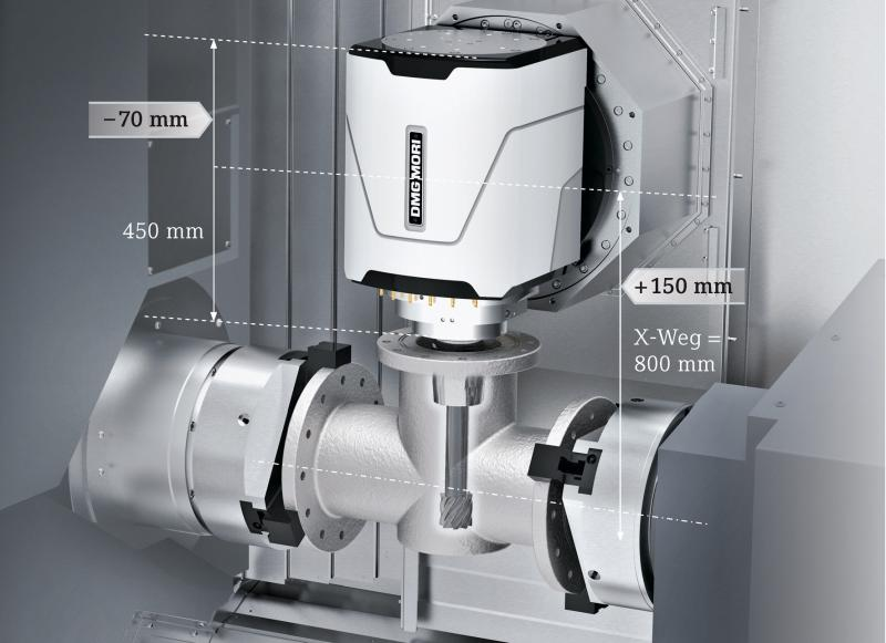 The turn & mill spindle compactMASTER® from DMG MORI offers a torque raised by 130 % achieving up to 230 Nm for powerful machining with turning speeds of up to 12,000 min-1