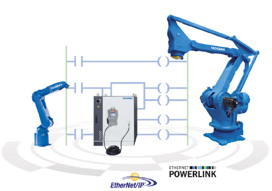 A POWERLINK interface is now available for YASKAWA's current DX200 robot control: the MotoLogix control software enables Motoman robots to be integrated into automation environments from B&R and other POWERLINK partners with even greater ease. (Source: YASKAWA)