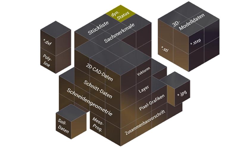 2D- und 3D-Werkzeuggrafik: Im COSCOM Werkzeugdatencontainer werden 2D- und 3D- CAD Informationen hinterlegt. Die Komplettwerkzeuggrafikgen (2D und 3D) werden über den COSCOM Werkzeugzusammenbau automatisch generiert.