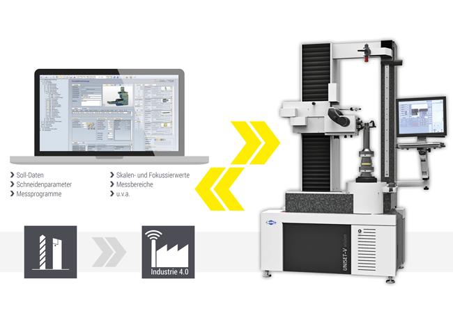 Gesicherter Voreinstellprozess für die smart factory