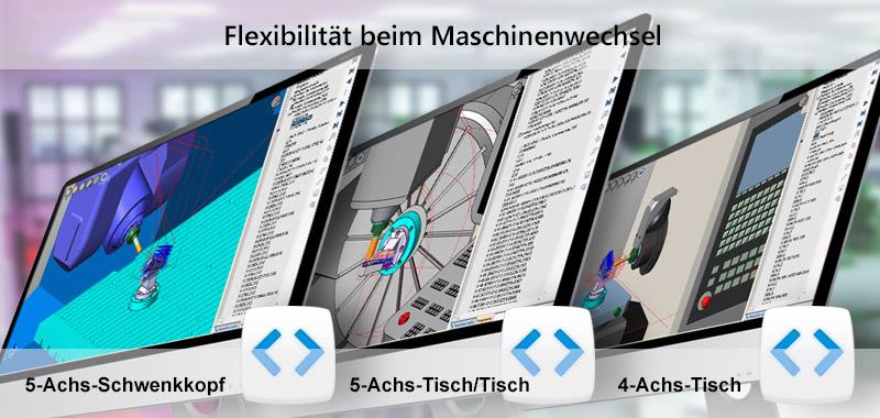 Flexible Maschinenwechsel zwischen unterschiedlichen Maschinentypen, Kinematiken und Steuerungen mit NCSIMUL 4CAM .
