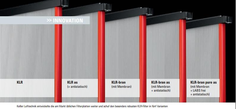 Keller Lufttechnik entwickelte die am Markt üblichen Filterplatten weiter und schuf den besonders robusten KLR-Filter in fünf Varianten.