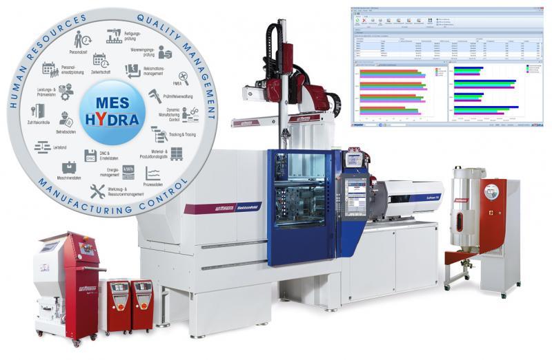 Wittmann Battenfeld empfiehlt MES HYDRA von MPDV für mehr Transparenz und Effizient in der Kunststoffverarbeitung