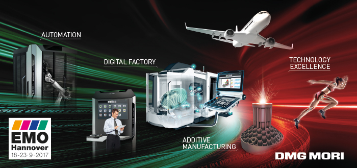 The future of manufacturing technology