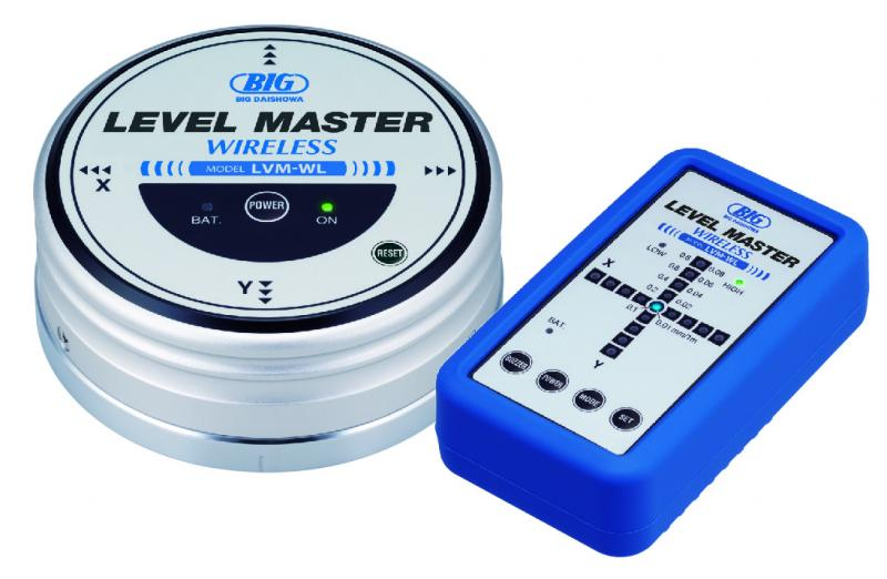 BIG KAISER launches a level detector with an external wireless display
