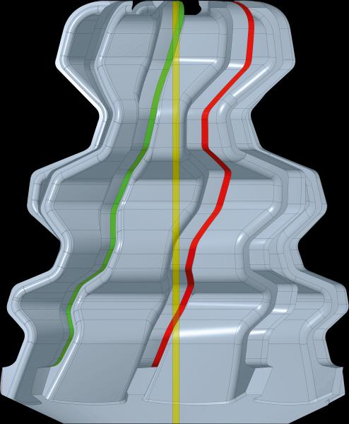 Zwei im Einsatz befindliche Zahnreihen (rot und grün) ermöglichen einen ruhigen Lauf und hohe Oberflächenqualität (die gelbe Linie stellt die Werkstückkontur dar)