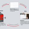 Keller Lufttechnik-Innovationen auf der AMB: Absaugtechnik noch energieeffizienter und zuverlässiger