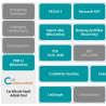 """Wibu-Systems präsentiert zur Embedded World erstmals einen """"Tresor"""" für Zertifikate"""