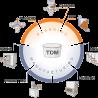 TDM-Systeme für Tool Data Management-Lösungen auf der AeroDef 2019