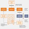 TDM Integrated NC-Program Manager: lückenlose Rückverfolgbarkeit und Prozesssicherheit