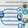 """VDI Tagung """"Industrie 4.0"""": NCSIMUL Lösungen für die intelligente CNC Fertigung"""