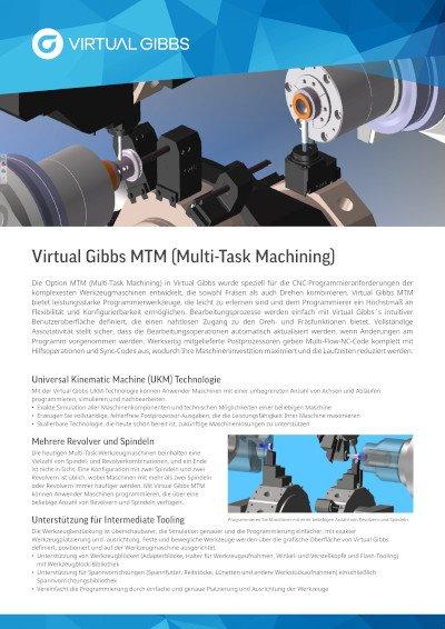 GibbsCAM MTM (Multi-Task-Maschinen)