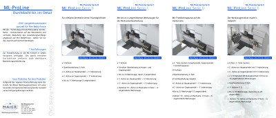 Kurzübersicht Serie A - Linear