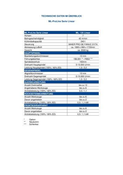 ML-ProLine Serie Linear