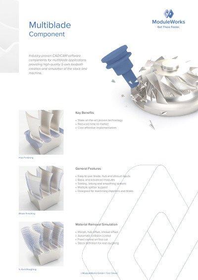 Multiblade Component