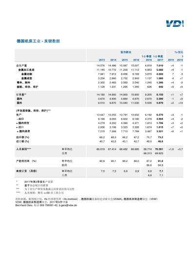 21 VDW 3. Statistik 统计