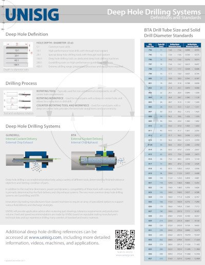 UNISIG Deep Hole Drilling Technical Reference