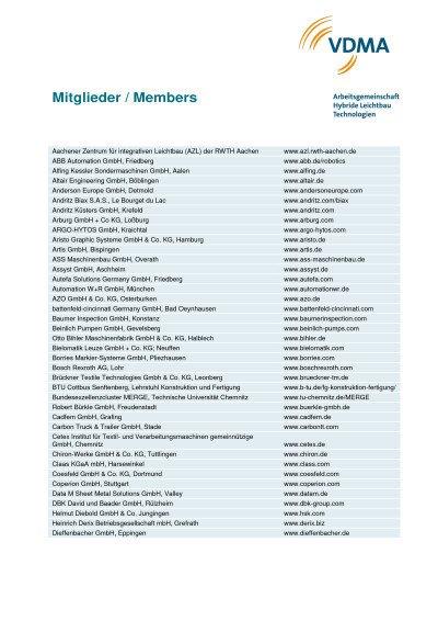 Member Companies 2018