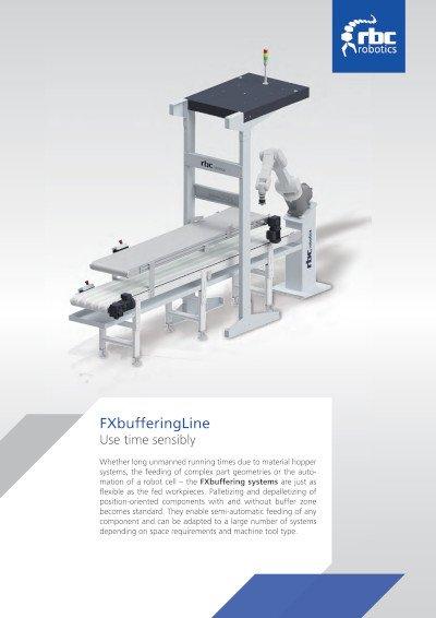 FXBufferingLine