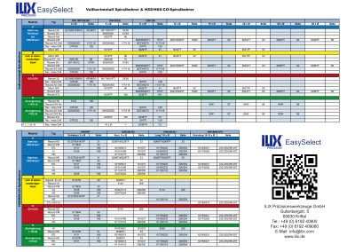 ILIX® EasySelect
