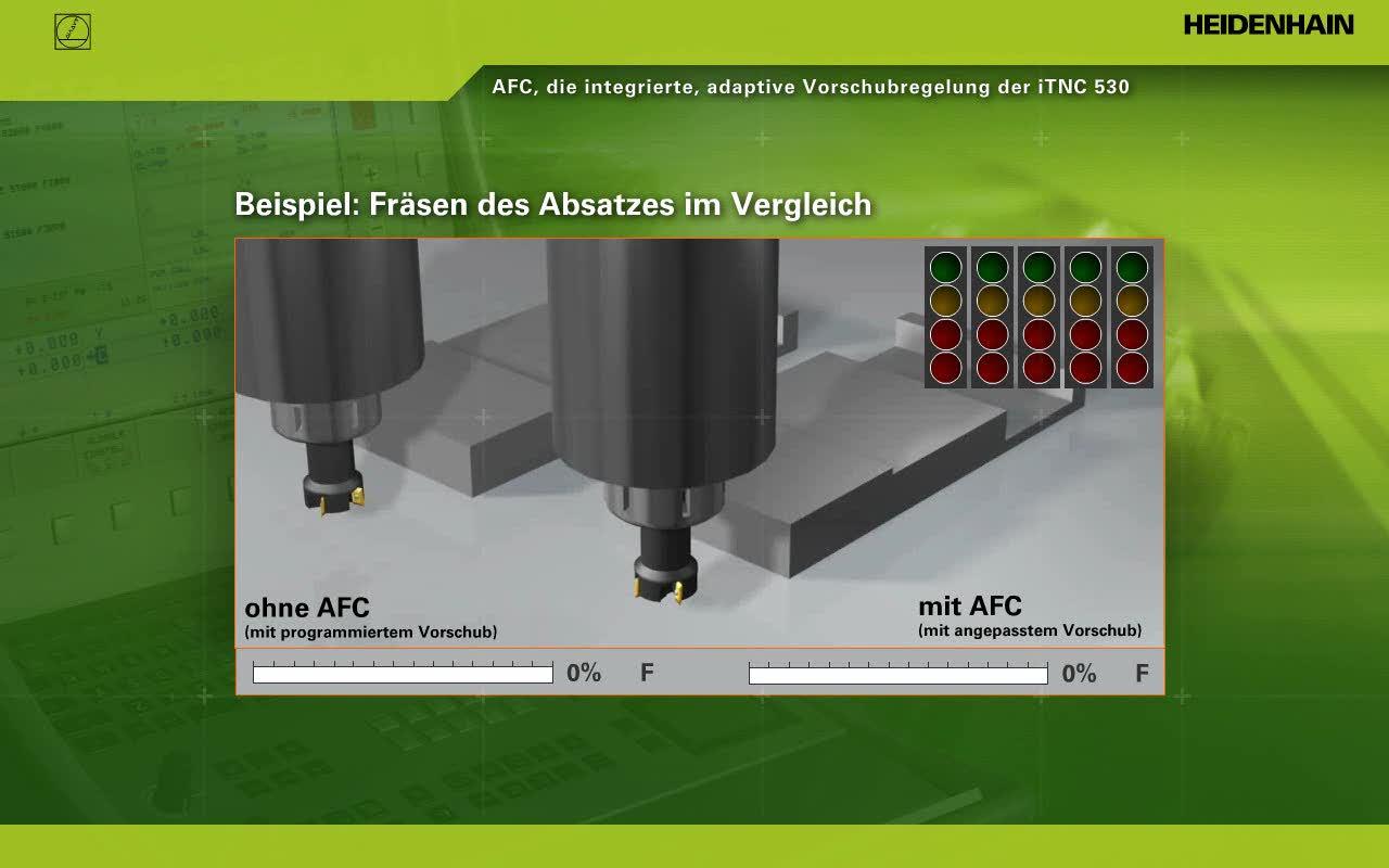 Automatische Vorschub Kontrolle AFC