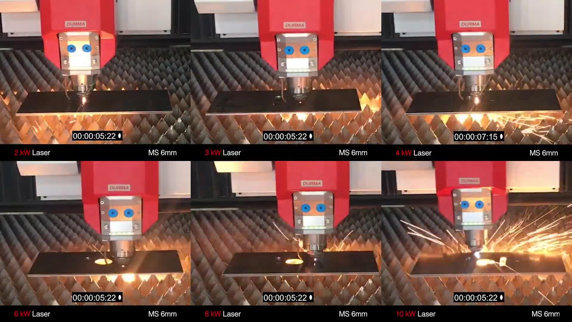 Durma Laserschneidanlagen 2 kW bis 10 kW | Vergleich