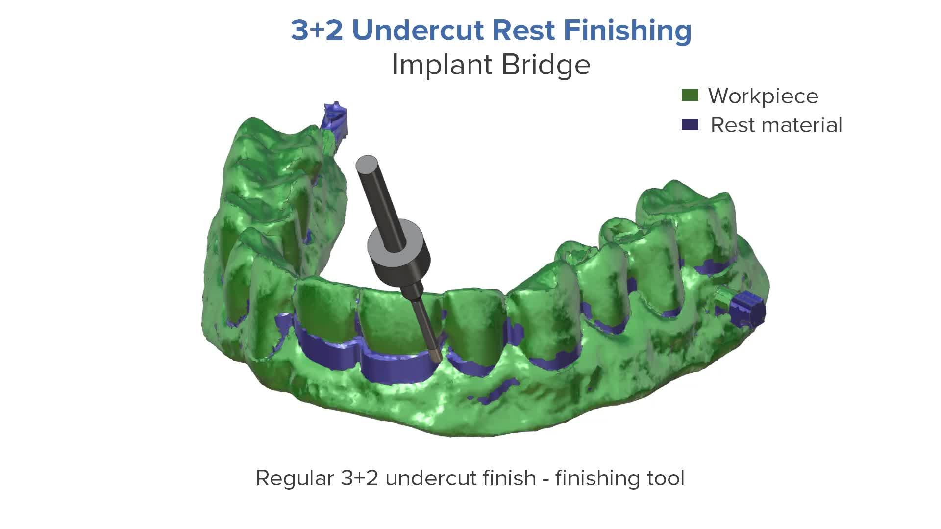 3+2 Undercut Rest Finishing